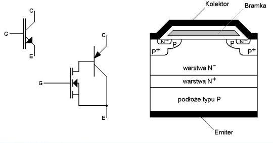 Tranzystor IGBT - oznaczenie i struktura półprzewodnikowa