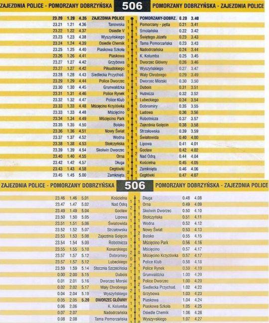Rozkład jazdy linii 506 po pierwszej reformie komunikacji nocnej