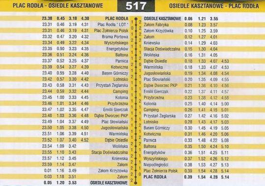 Rozkład jazdy linii 517 po pierwszej reformie komunikacji nocnej