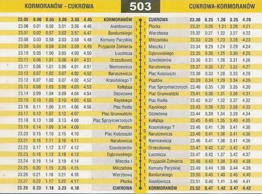 Rozkład jazdy linii 503 po pierwszej reformie komunikacji nocnej